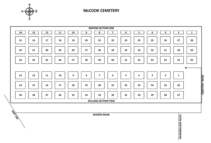 cemetary grid